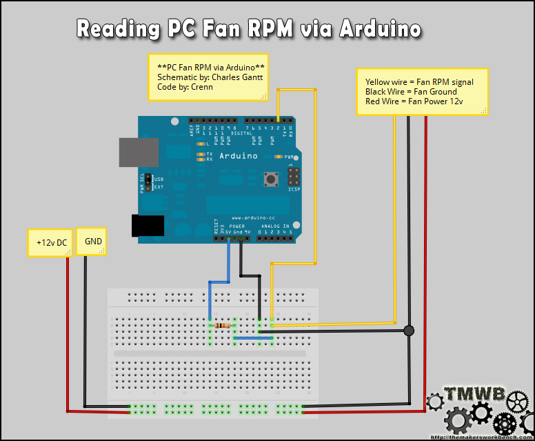 Fan RPM via Arduino