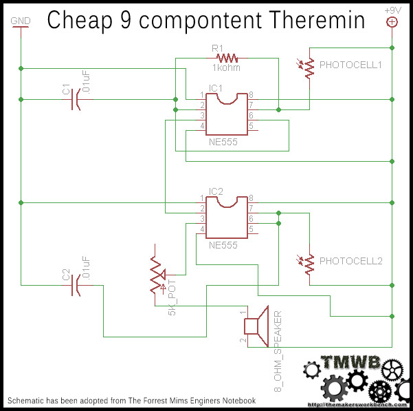 Cheap 9 component Theremin Schematic