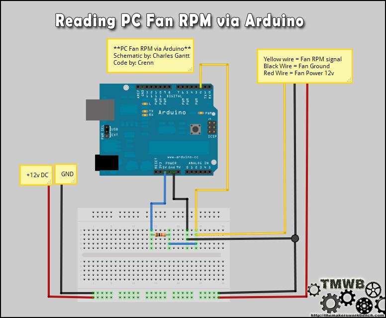 Fan RPM via Arduino