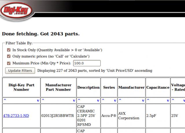 Digi-Key sort by price.